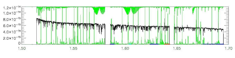 APOGEE infrared spectrum of 2M13132838+3748324