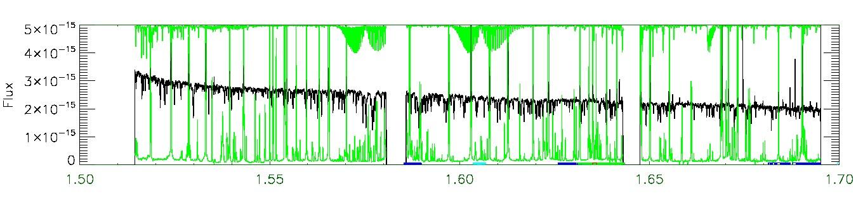 APOGEE infrared spectrum of 2M13165817+3942590