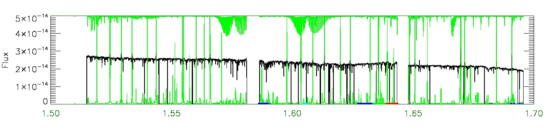APOGEE infrared spectrum of 2M08274587+4452034