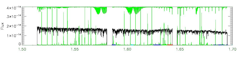 APOGEE infrared spectrum of 2M08240011+1534141